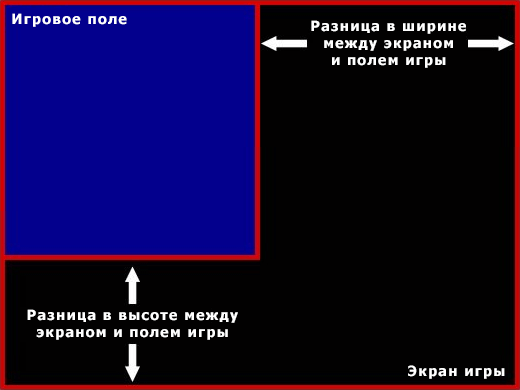 Сапёр: Разница размеров экрана и поля игры
