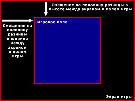 Сапёр: Смещение поля игры относительно экрана