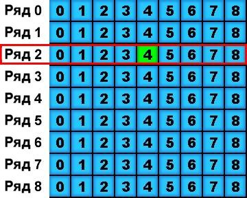 Сапёр: Визуальный вид выбранного тайла из массива игрового поля